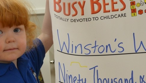 We have raised £90,093.74 for Winston's