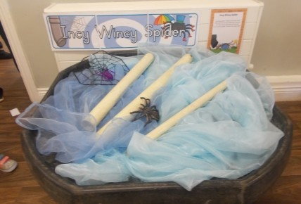 Nursery Rhyme Week - Incy Wincy Spider Photo-2
